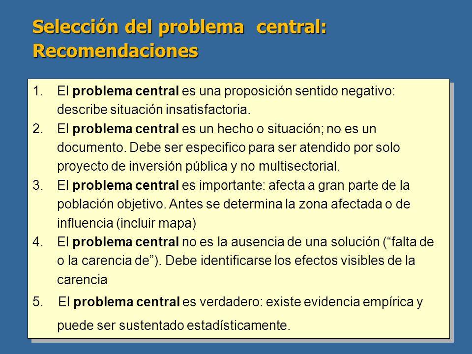 Selección del problema central: Recomendaciones 1.El problema central es una proposición sentido negativo: describe situación insatisfactoria. 2.El pr