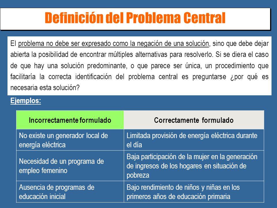 Definición del Problema Central El problema no debe ser expresado como la negación de una solución, sino que debe dejar abierta la posibilidad de enco