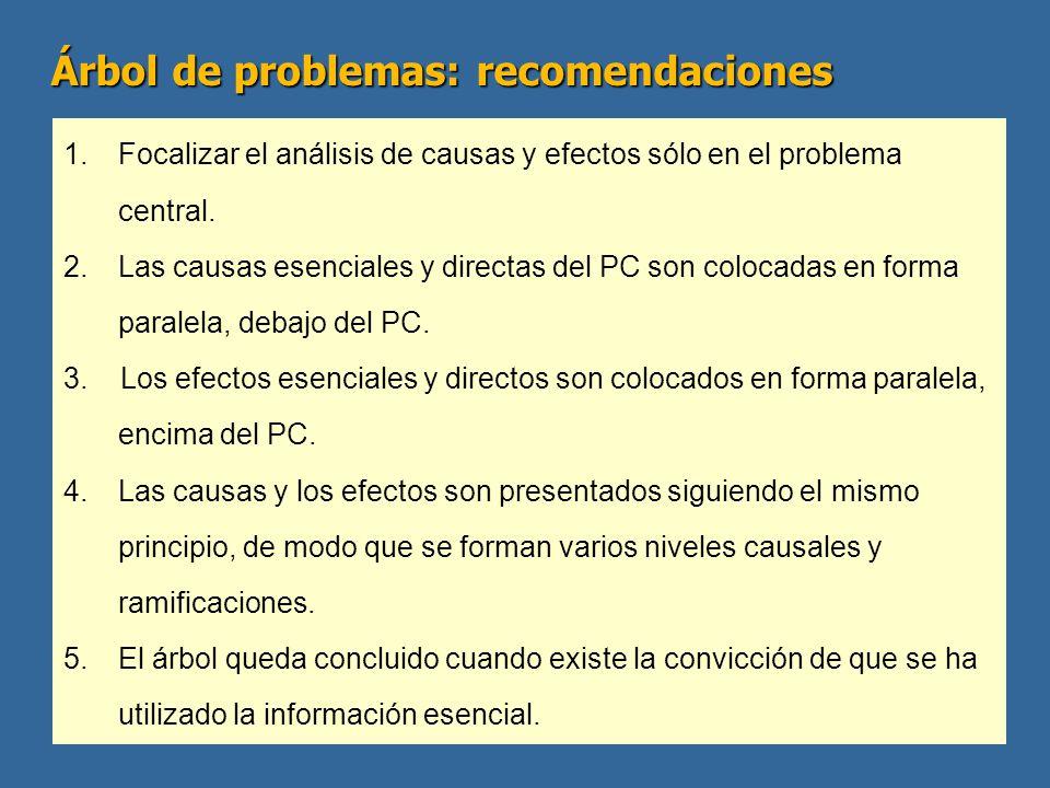 Árbol de problemas: recomendaciones 1.Focalizar el análisis de causas y efectos sólo en el problema central. 2.Las causas esenciales y directas del PC