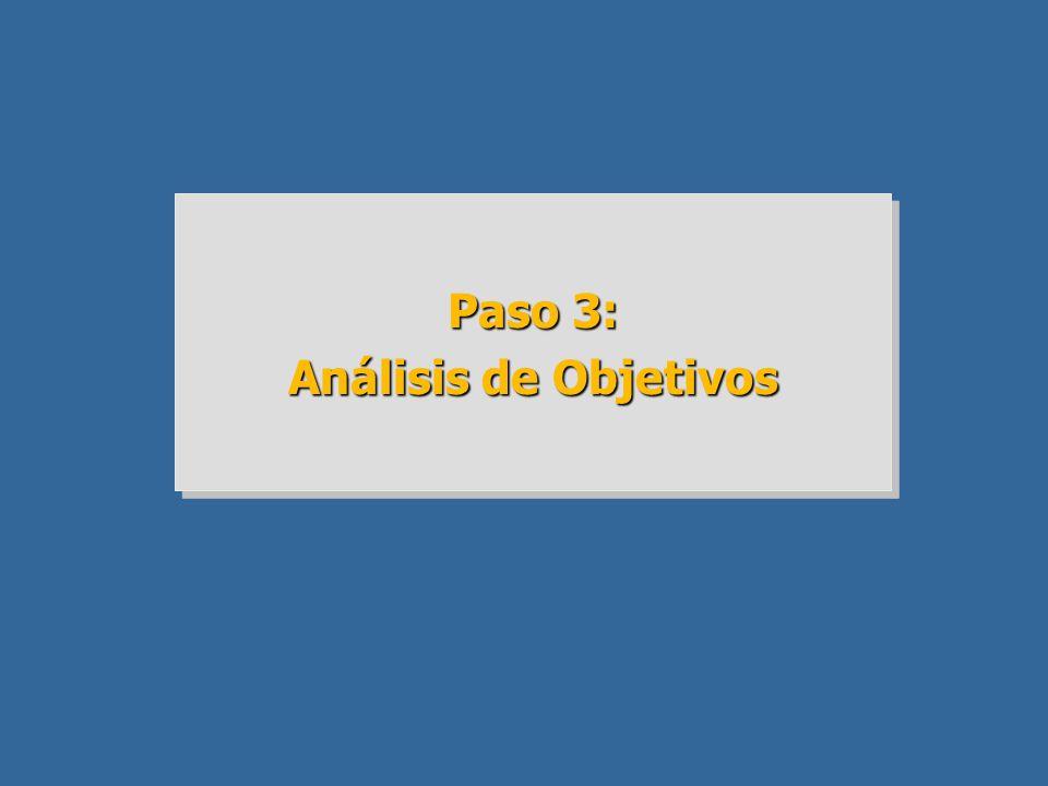 Paso 3: Análisis de Objetivos Paso 3: Análisis de Objetivos