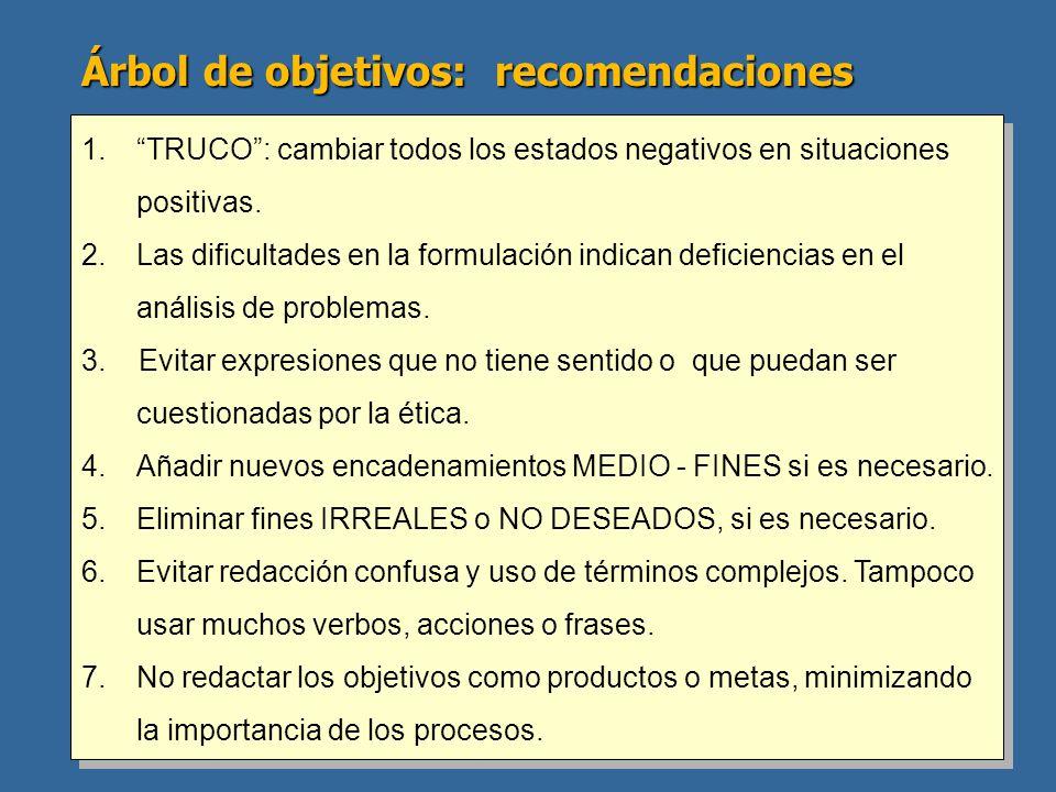Árbol de objetivos: recomendaciones 1.TRUCO: cambiar todos los estados negativos en situaciones positivas. 2.Las dificultades en la formulación indica