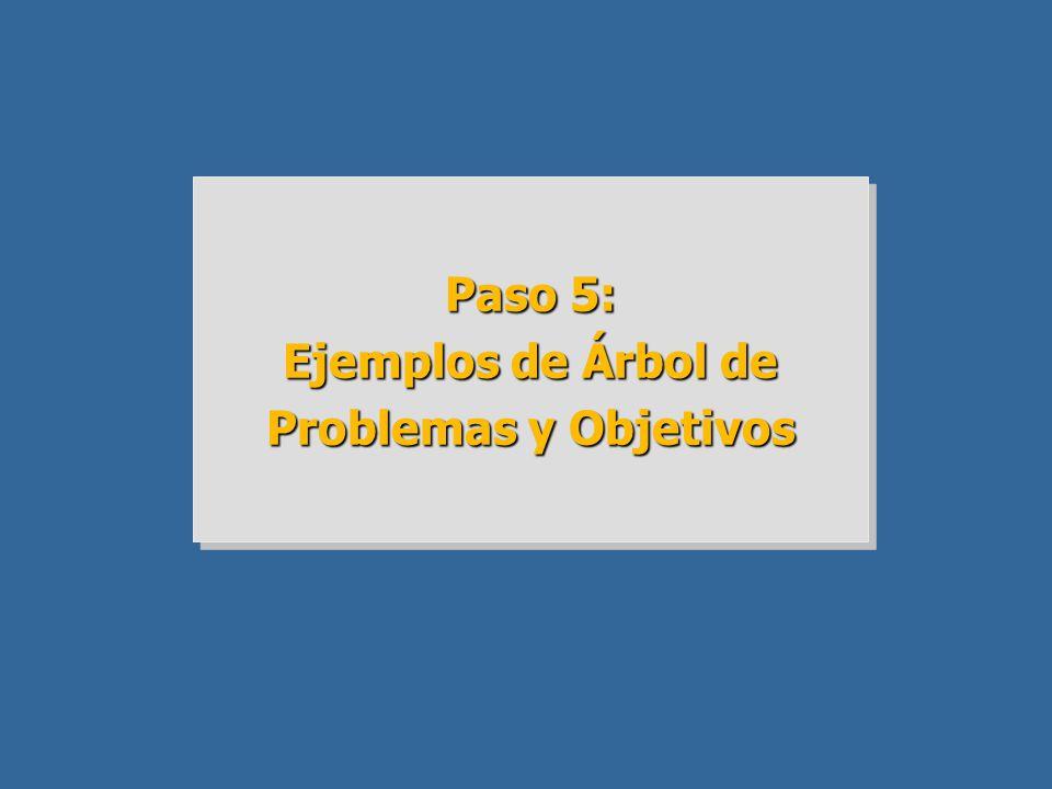 Paso 5: Ejemplos de Árbol de Problemas y Objetivos Paso 5: Ejemplos de Árbol de Problemas y Objetivos
