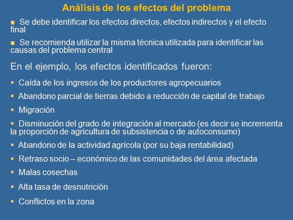 Análisis de los efectos del problema Se debe identificar los efectos directos, efectos indirectos y el efecto final Se recomienda utilizar la misma té