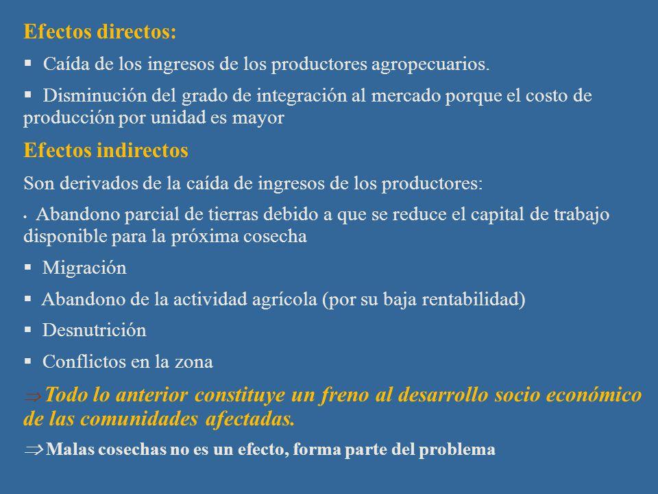 Efectos directos: Caída de los ingresos de los productores agropecuarios. Disminución del grado de integración al mercado porque el costo de producció