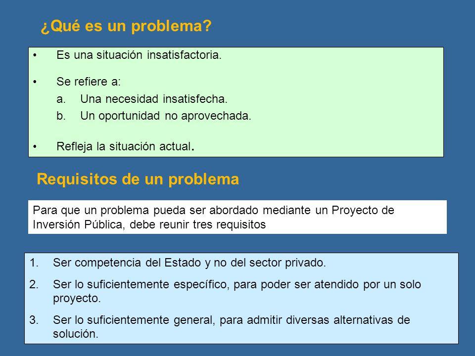 MEJOR NIVEL SOCIO ECONOMICO RECUPERACIÓN DE PASTURAS NATURALES OPORTUNIDADES DE CRECIMIENTO POBLACIONAL NUTRICION ADECUADA DE LA POBLACION APROVECHAMIENTO DE LAS PASTURAS NATURALES.