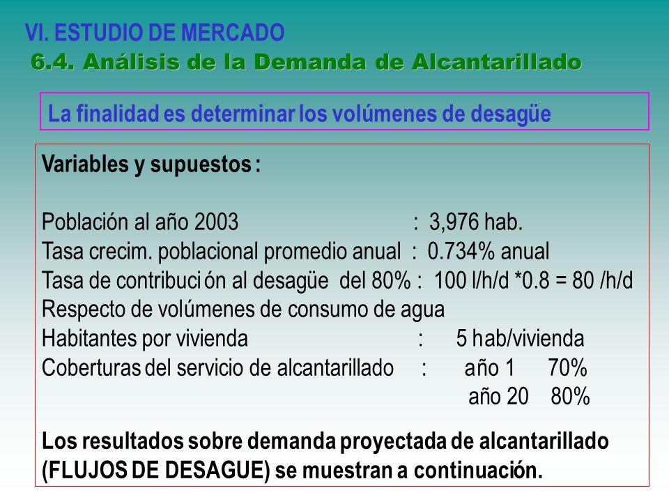 6.4. An á á lisis de la Demanda de Alcantarillado La finalidad es determinar los volúmenes de desagüe Variables y supuestos : Población al año 2003 :