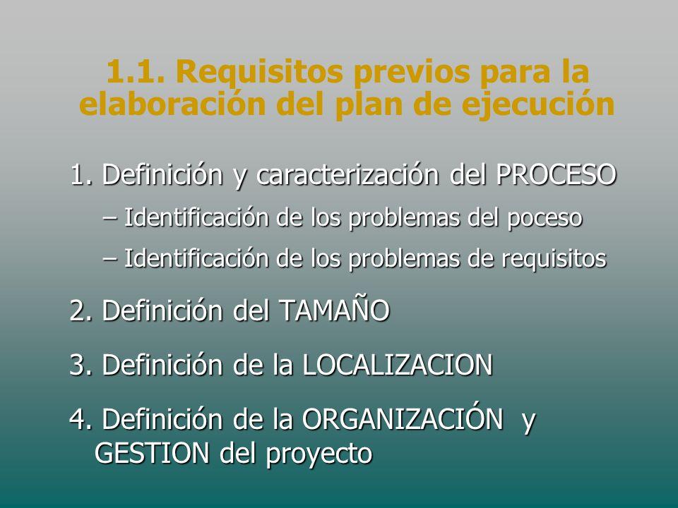 1.1. Requisitos previos para la elaboración del plan de ejecución 1. Definición y caracterización del PROCESO –Identificación de los problemas del poc