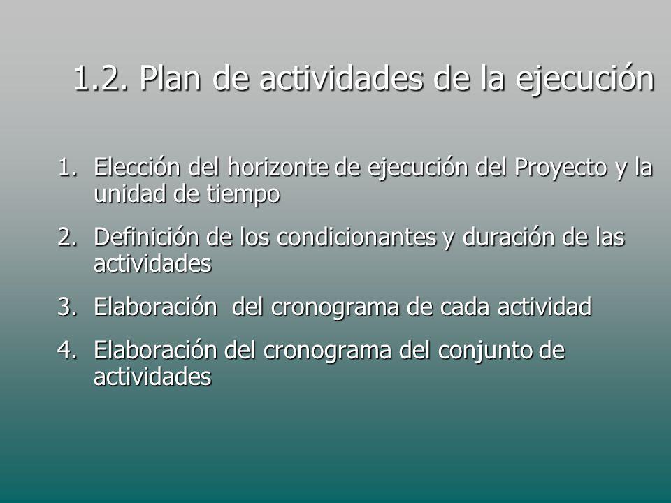 1.2. Plan de actividades de la ejecución 1.Elección del horizonte de ejecución del Proyecto y la unidad de tiempo 2.Definición de los condicionantes y