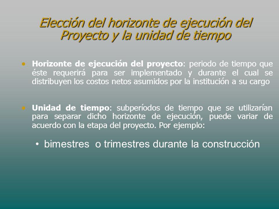 Elección del horizonte de ejecución del Proyecto y la unidad de tiempo Horizonte de ejecución del proyecto: periodo de tiempo que éste requerirá para