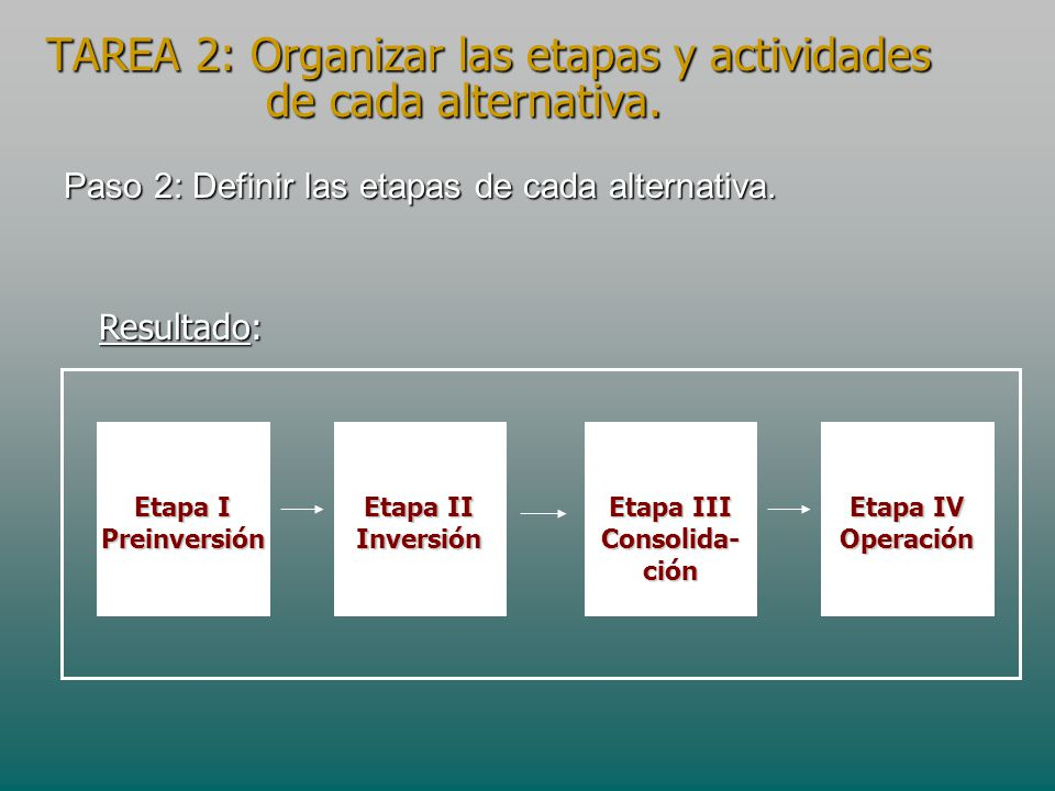 Paso 2: Definir las etapas de cada alternativa. Etapa I Preinversión Etapa II Inversión Etapa III Consolida- ción Etapa IV Operación Resultado: TAREA