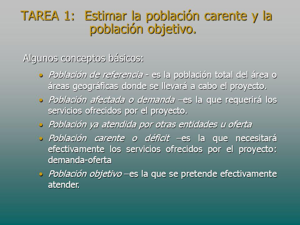 TAREA 1: Estimar la población carente y la población objetivo. Algunos conceptos básicos: Población de referencia - es la población total del área o á