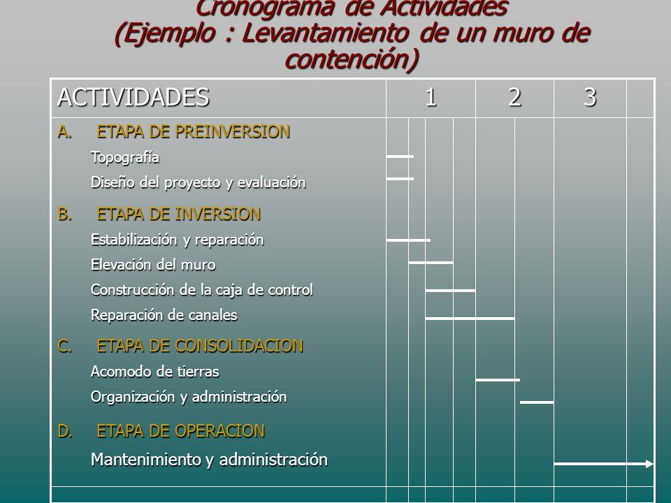 Cronograma de Actividades (Ejemplo : Levantamiento de un muro de contención) A.ETAPA DE PREINVERSION Topografía Diseño del proyecto y evaluación B.ETA