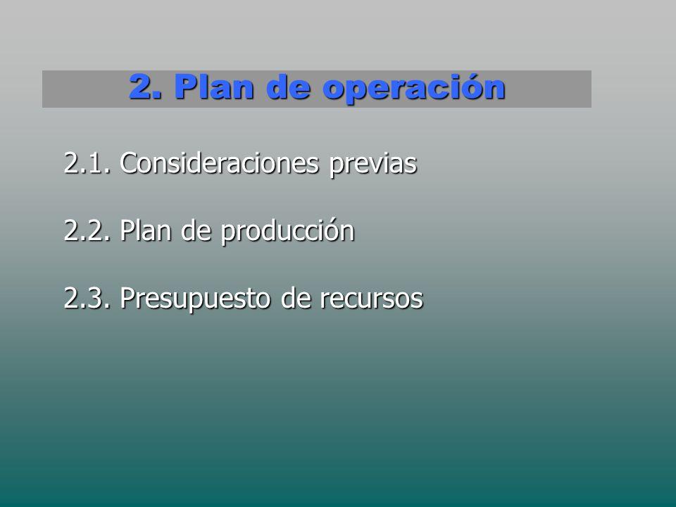 2. Plan de operación 2.1. Consideraciones previas 2.2. Plan de producción 2.3. Presupuesto de recursos