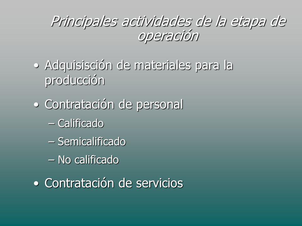 Adquisisción de materiales para la producciónAdquisisción de materiales para la producción Contratación de personalContratación de personal –Calificad