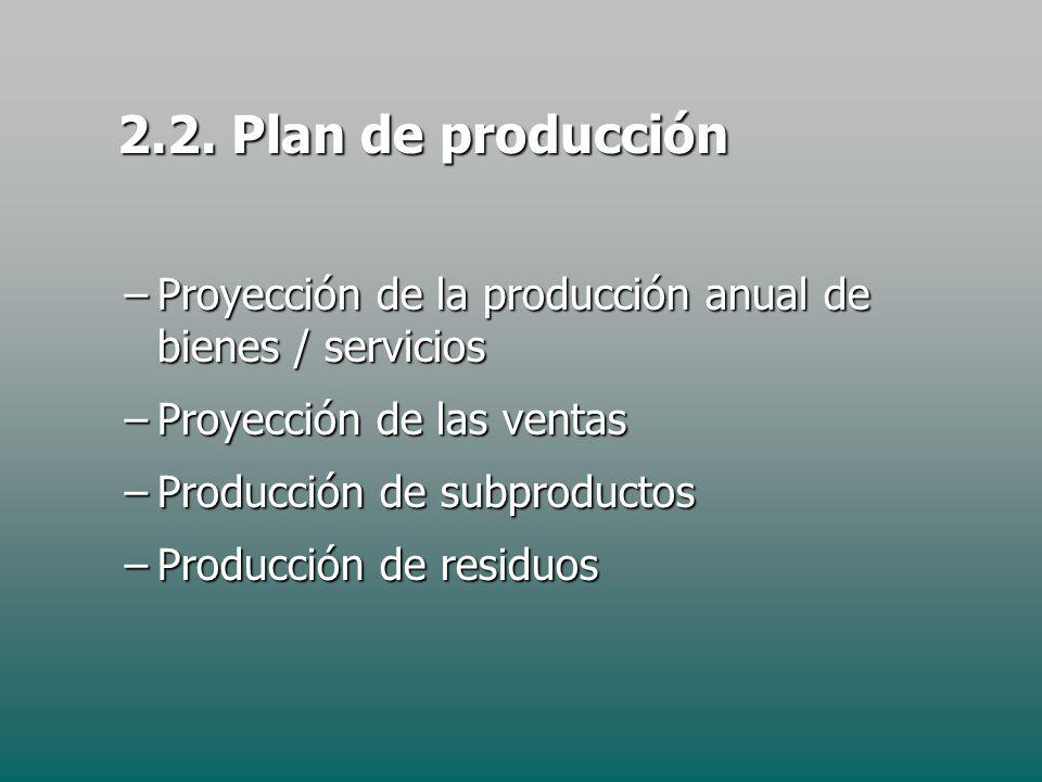 2.2. Plan de producción –Proyección de la producción anual de bienes / servicios –Proyección de las ventas –Producción de subproductos –Producción de