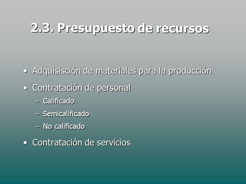 2.3. Presupuesto de recursos Adquisisción de materiales para la producciónAdquisisción de materiales para la producción Contratación de personalContra