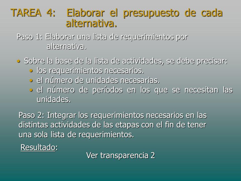 TAREA 4: Elaborar el presupuesto de cada alternativa. Paso 1: Elaborar una lista de requerimientos por alternativa. Sobre la base de la lista de activ