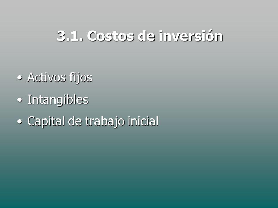3.1. Costos de inversión Activos fijosActivos fijos IntangiblesIntangibles Capital de trabajo inicialCapital de trabajo inicial