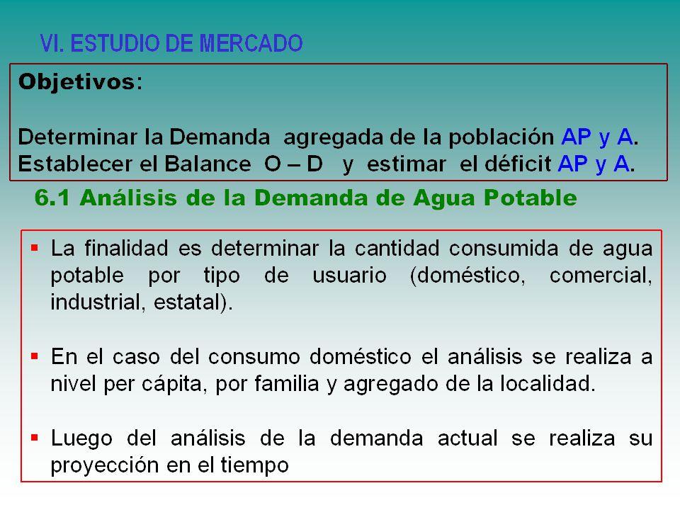 VII. COSTOS Inversión a Precios Sociales= (Inversión a Precios de mercado) * (0.81)