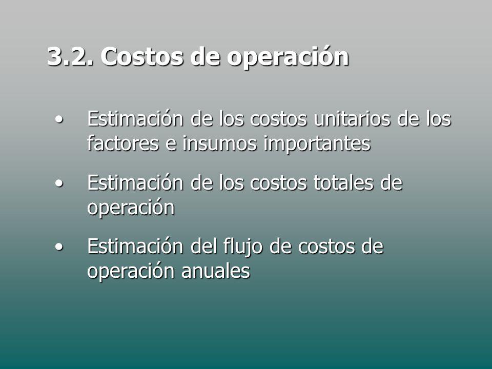 3.2. Costos de operación Estimación de los costos unitarios de los factores e insumos importantesEstimación de los costos unitarios de los factores e
