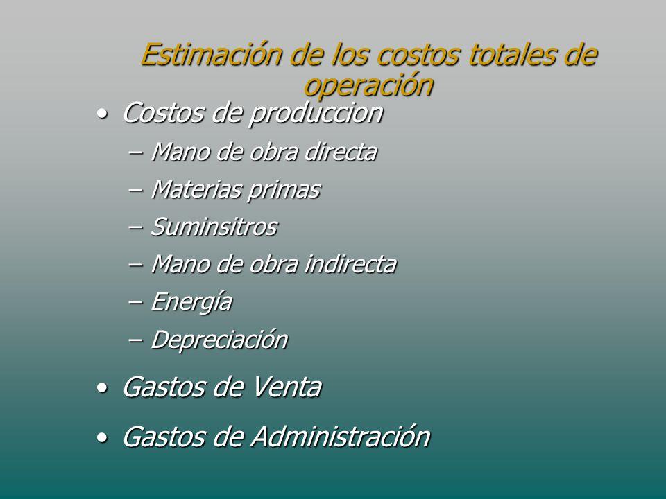 Estimación de los costos totales de operación Costos de produccionCostos de produccion –Mano de obra directa –Materias primas –Suminsitros –Mano de ob