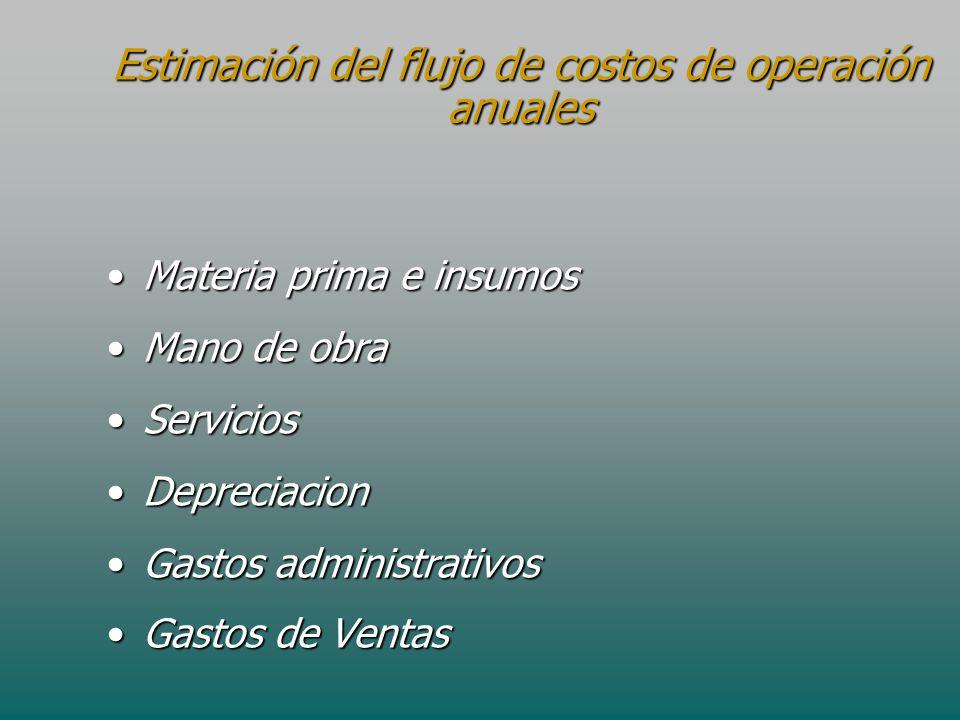 Estimación del flujo de costos de operación anuales Materia prima e insumosMateria prima e insumos Mano de obraMano de obra ServiciosServicios Depreci
