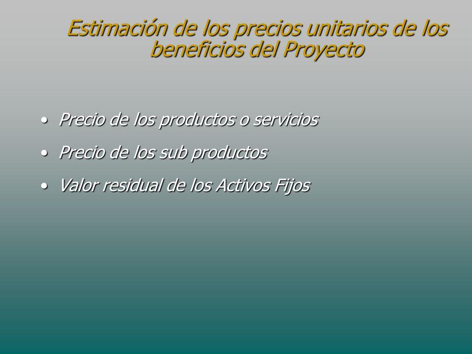 Estimación de los precios unitarios de los beneficios del Proyecto Precio de los productos o serviciosPrecio de los productos o servicios Precio de lo