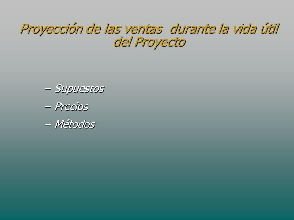 Proyección de las ventas durante la vida útil del Proyecto –Supuestos –Precios –Métodos