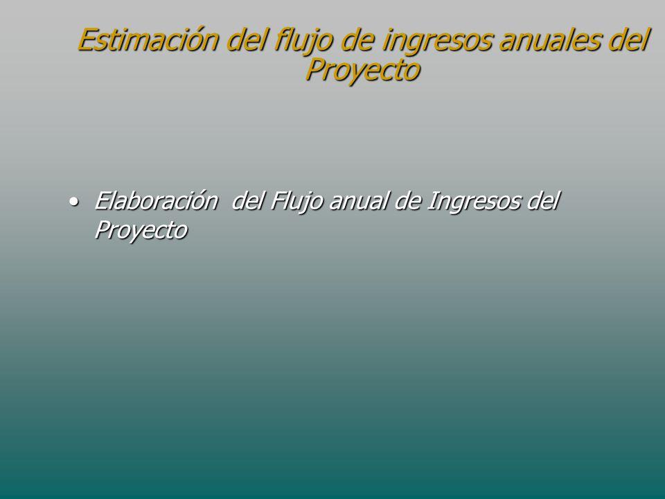 Estimación del flujo de ingresos anuales del Proyecto Elaboración del Flujo anual de Ingresos del ProyectoElaboración del Flujo anual de Ingresos del
