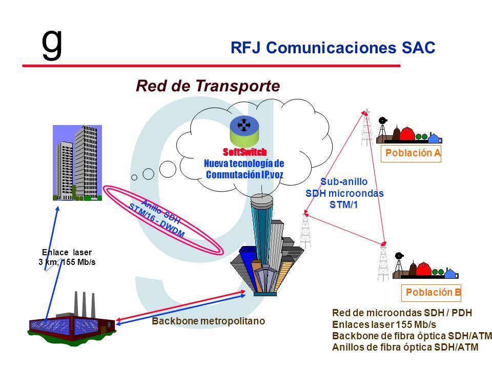 RFJ Comunicaciones SAC Tecnologia en Telecomunicaciones g g Tecnología en telecomunicaciones que reduce costos....