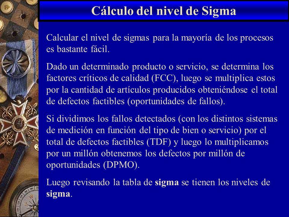 Calcular el nivel de sigmas para la mayoría de los procesos es bastante fácil.