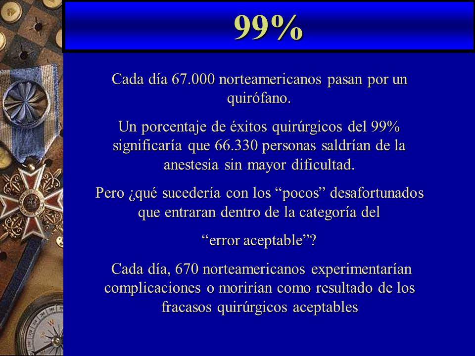 Cada día 67.000 norteamericanos pasan por un quirófano.