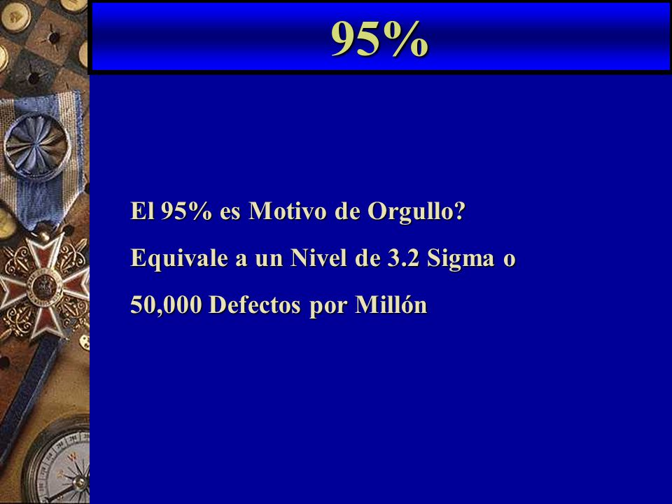 El 95% es Motivo de Orgullo? Equivale a un Nivel de 3.2 Sigma o 50,000 Defectos por Millón 95%