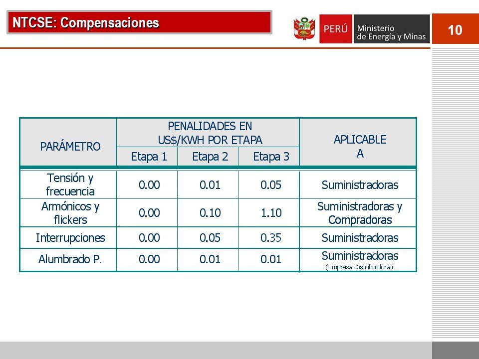 10 NTCSE: Compensaciones
