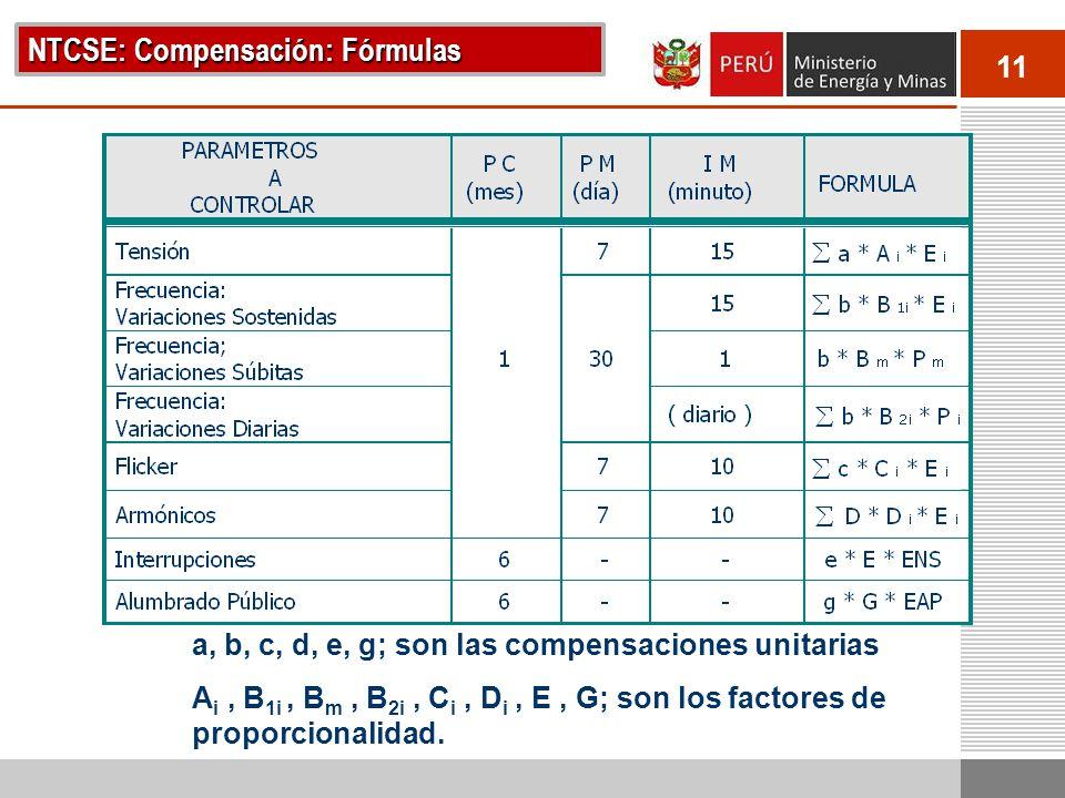 11 NTCSE: Compensación: Fórmulas a, b, c, d, e, g; son las compensaciones unitarias A i, B 1i, B m, B 2i, C i, D i, E, G; son los factores de proporci