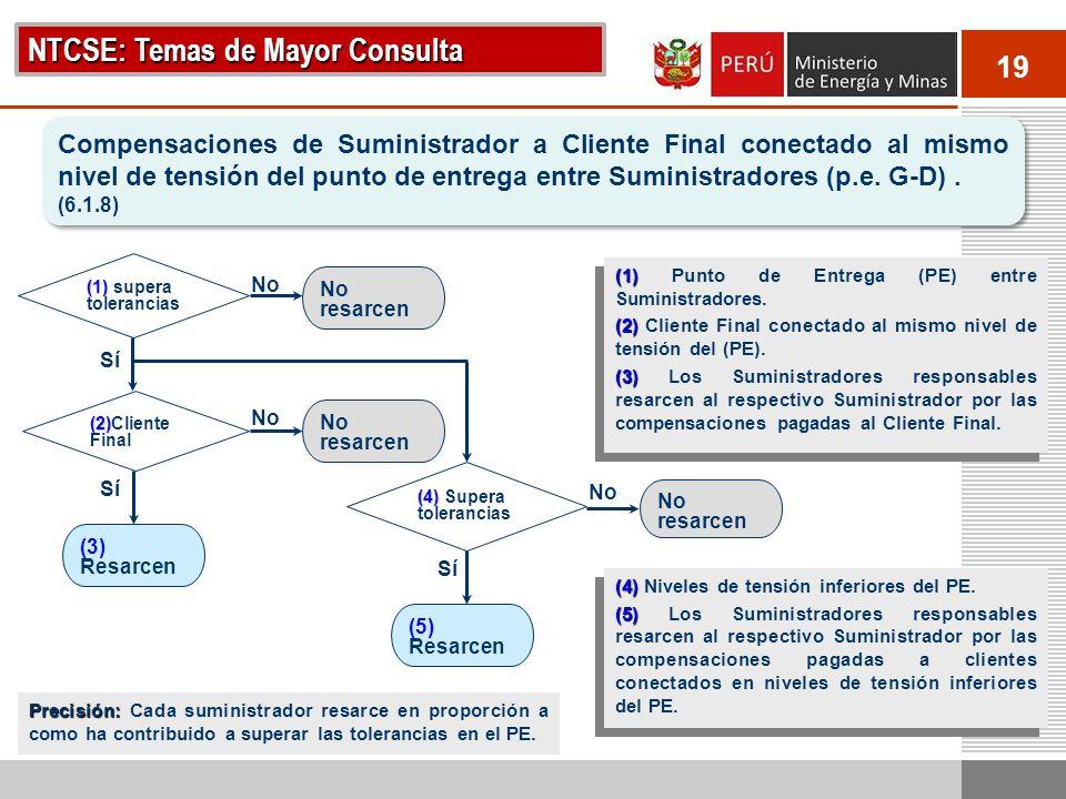 19 NTCSE: Temas de Mayor Consulta Compensaciones de Suministrador a Cliente Final conectado al mismo nivel de tensión del punto de entrega entre Sumin