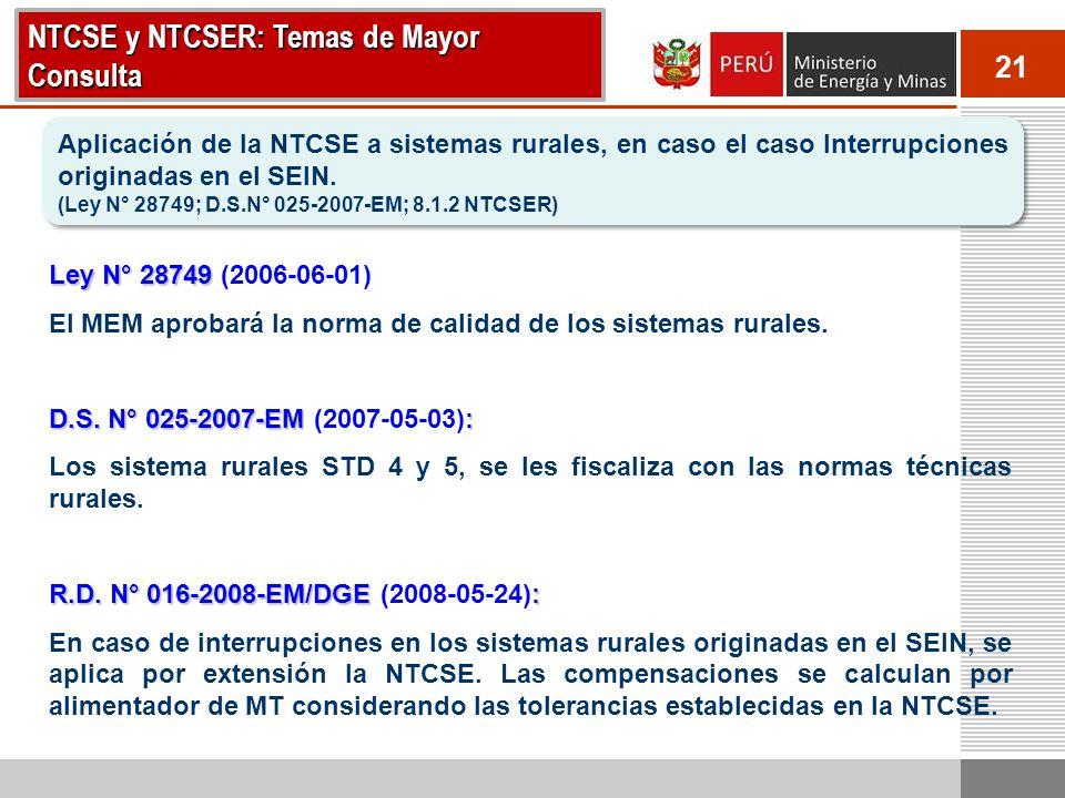 21 NTCSE y NTCSER: Temas de Mayor Consulta Aplicación de la NTCSE a sistemas rurales, en caso el caso Interrupciones originadas en el SEIN. (Ley N° 28