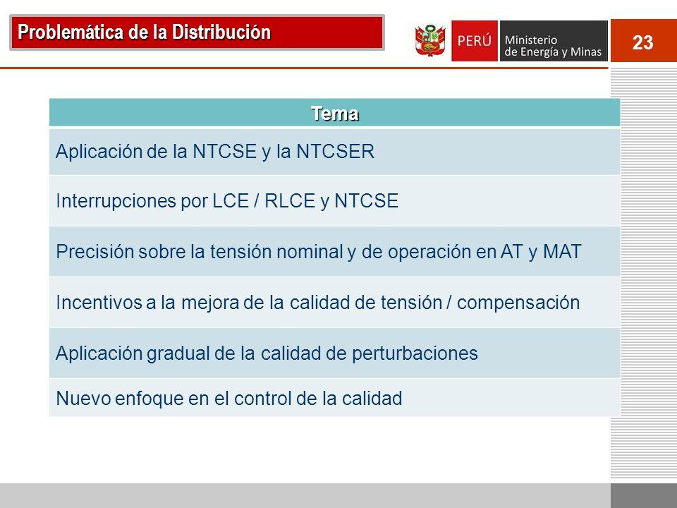 23 Problemática de la Distribución Tema Aplicación de la NTCSE y la NTCSER Interrupciones por LCE / RLCE y NTCSE Precisión sobre la tensión nominal y