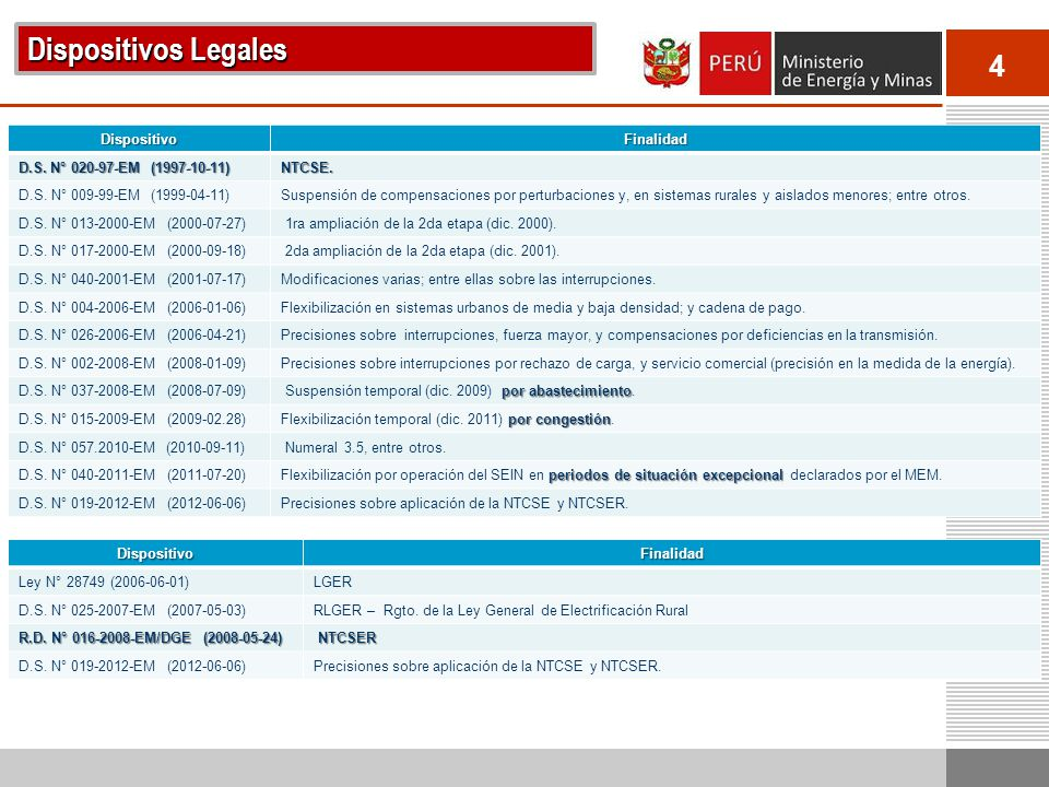 4 Dispositivos Legales DispositivoFinalidad D.S. N° 020-97-EM (1997-10-11) NTCSE. D.S. N° 009-99-EM (1999-04-11)Suspensión de compensaciones por pertu
