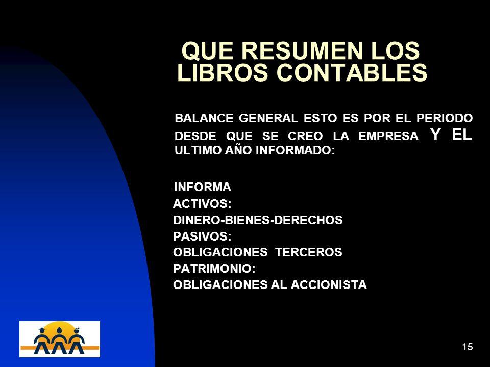 12/06/201415 QUE RESUMEN LOS LIBROS CONTABLES BALANCE GENERAL ESTO ES POR EL PERIODO DESDE QUE SE CREO LA EMPRESA Y EL ULTIMO AÑO INFORMADO: INFORMA ACTIVOS: DINERO-BIENES-DERECHOS PASIVOS: OBLIGACIONES TERCEROS PATRIMONIO: OBLIGACIONES AL ACCIONISTA