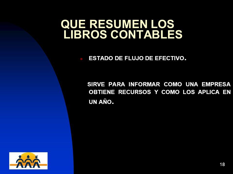 12/06/201418 QUE RESUMEN LOS LIBROS CONTABLES ESTADO DE FLUJO DE EFECTIVO. SIRVE PARA INFORMAR COMO UNA EMPRESA OBTIENE RECURSOS Y COMO LOS APLICA EN