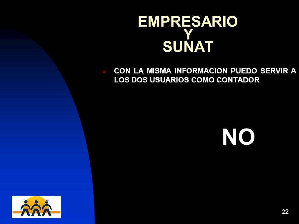 12/06/201422 EMPRESARIO Y SUNAT CON LA MISMA INFORMACION PUEDO SERVIR A LOS DOS USUARIOS COMO CONTADOR NO