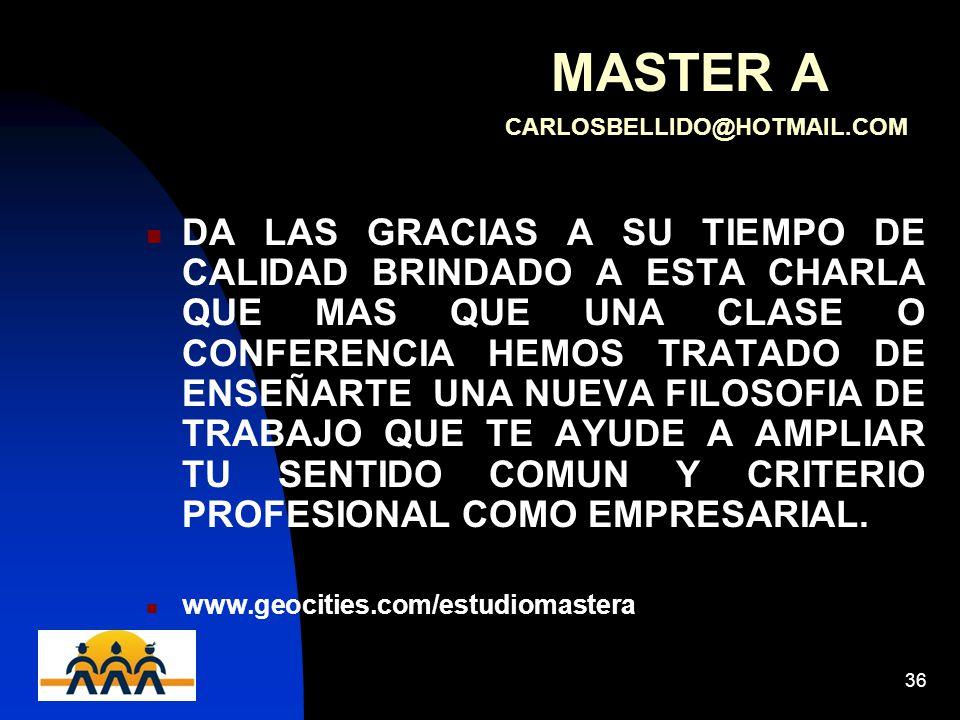 12/06/201436 MASTER A CARLOSBELLIDO@HOTMAIL.COM DA LAS GRACIAS A SU TIEMPO DE CALIDAD BRINDADO A ESTA CHARLA QUE MAS QUE UNA CLASE O CONFERENCIA HEMOS TRATADO DE ENSEÑARTE UNA NUEVA FILOSOFIA DE TRABAJO QUE TE AYUDE A AMPLIAR TU SENTIDO COMUN Y CRITERIO PROFESIONAL COMO EMPRESARIAL.