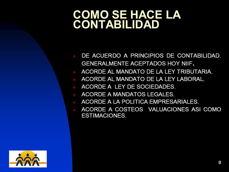 12/06/20149 COMO SE HACE LA CONTABILIDAD DE ACUERDO A PRINCIPIOS DE CONTABILIDAD. GENERALMENTE ACEPTADOS HOY NIIF. ACORDE AL MANDATO DE LA LEY TRIBUTA