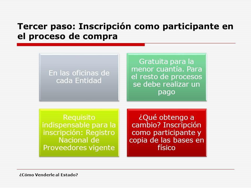 Tercer paso: Inscripción como participante en el proceso de compra ¿Cómo Venderle al Estado? En las oficinas de cada Entidad Gratuita para la menor cu