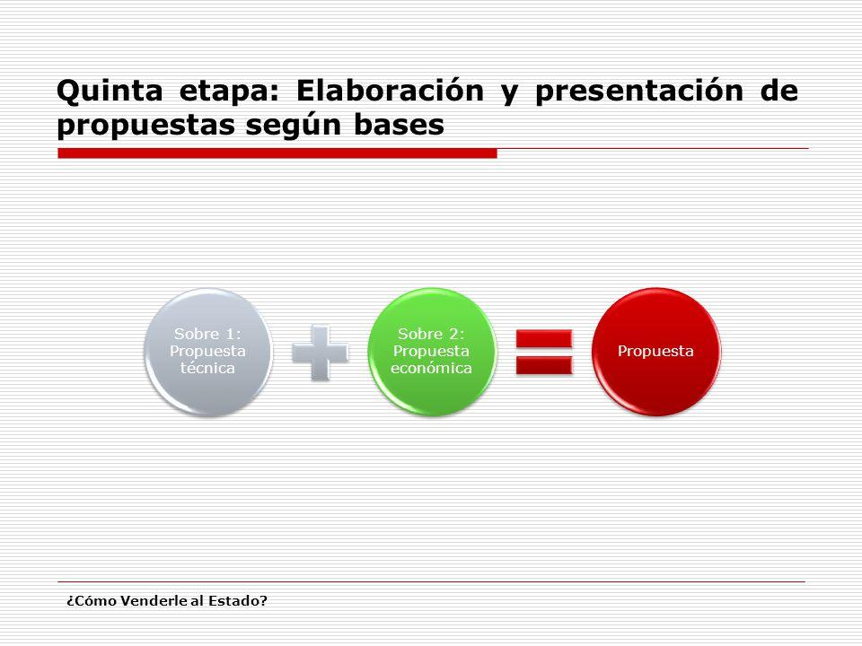 Quinta etapa: Elaboración y presentación de propuestas según bases ¿Cómo Venderle al Estado? Sobre 1: Propuesta técnica Sobre 2: Propuesta económica P