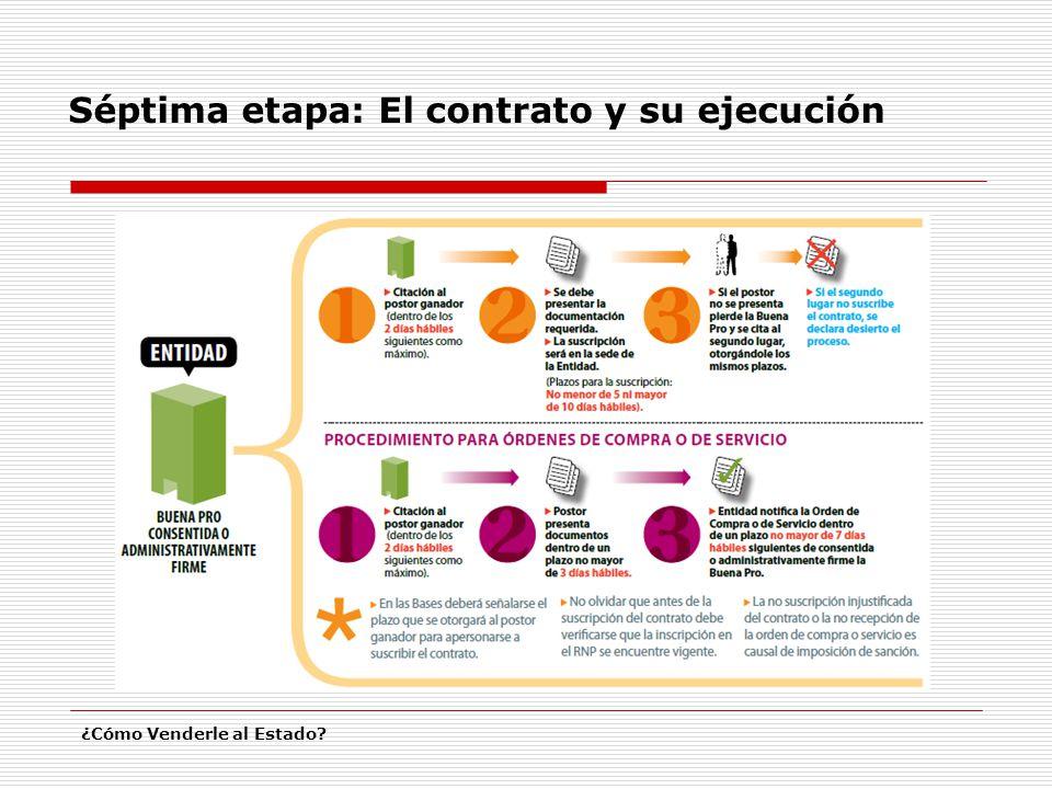 Séptima etapa: El contrato y su ejecución ¿Cómo Venderle al Estado?