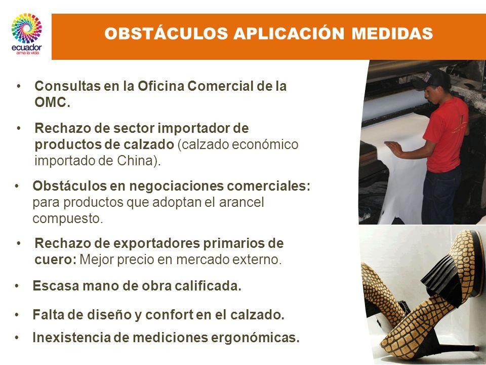 Consultas en la Oficina Comercial de la OMC. Rechazo de sector importador de productos de calzado (calzado económico importado de China). Obstáculos e