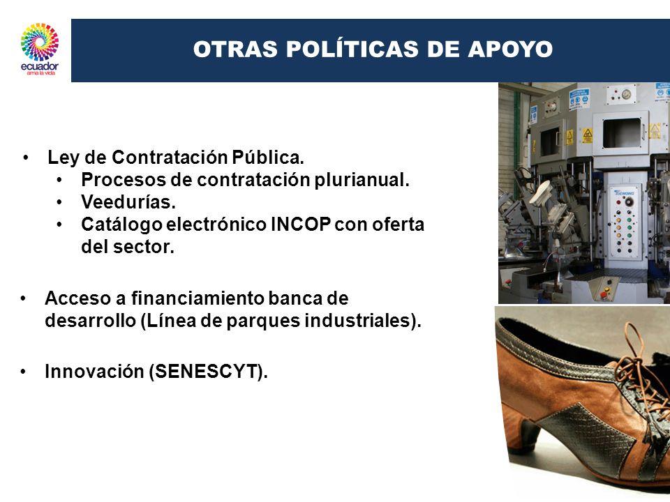 OTRAS POLÍTICAS DE APOYO Ley de Contratación Pública. Procesos de contratación plurianual. Veedurías. Catálogo electrónico INCOP con oferta del sector