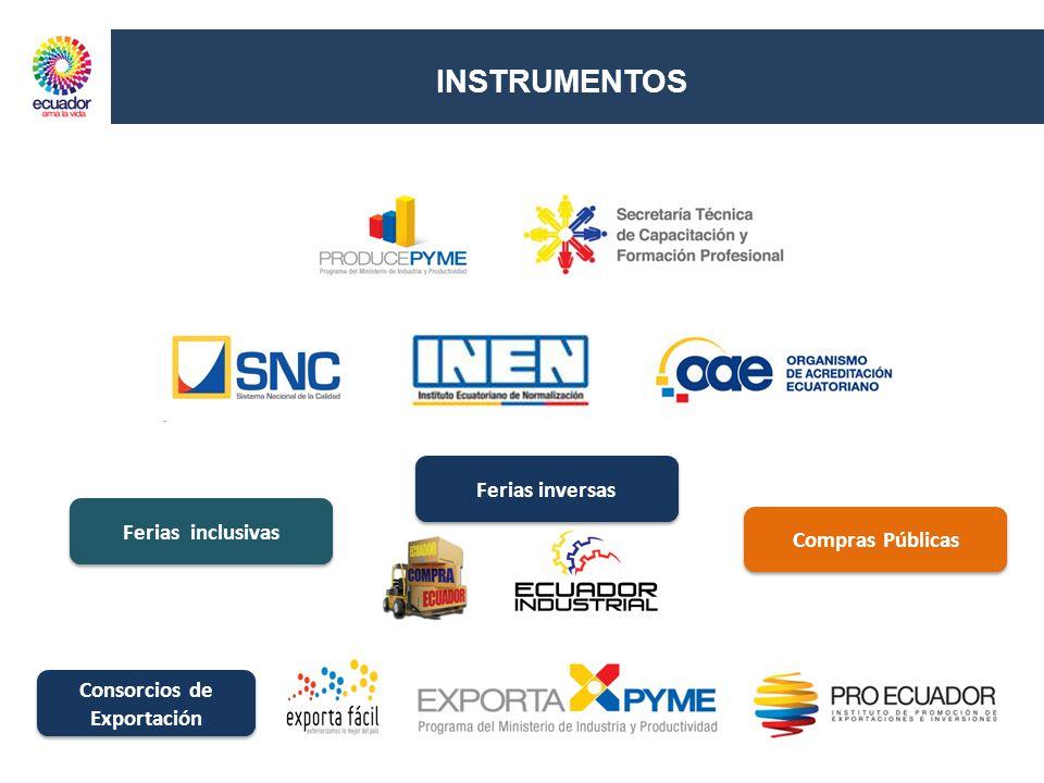 INSTRUMENTOS Ferias inversas Consorcios de Exportación Ferias inclusivas Compras Públicas
